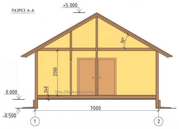 Каркасный дом 6x7 42кв.м